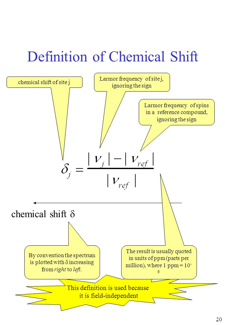 Definition of Chemical Shift