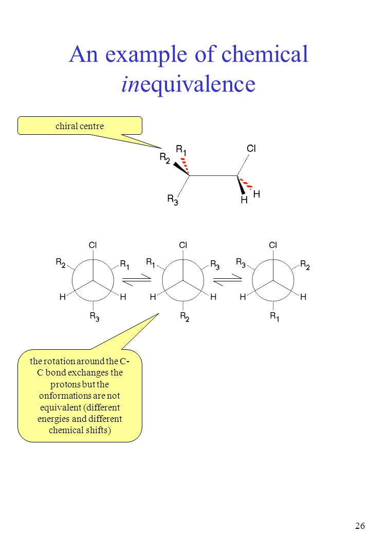 An example of chemical inequivalence