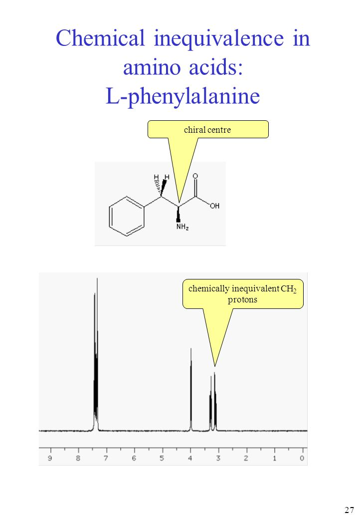 Chemical inequivalence in amino acids: L-phenylalanine