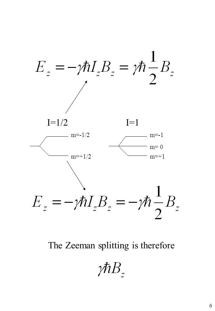 The Zeeman splitting is therefore