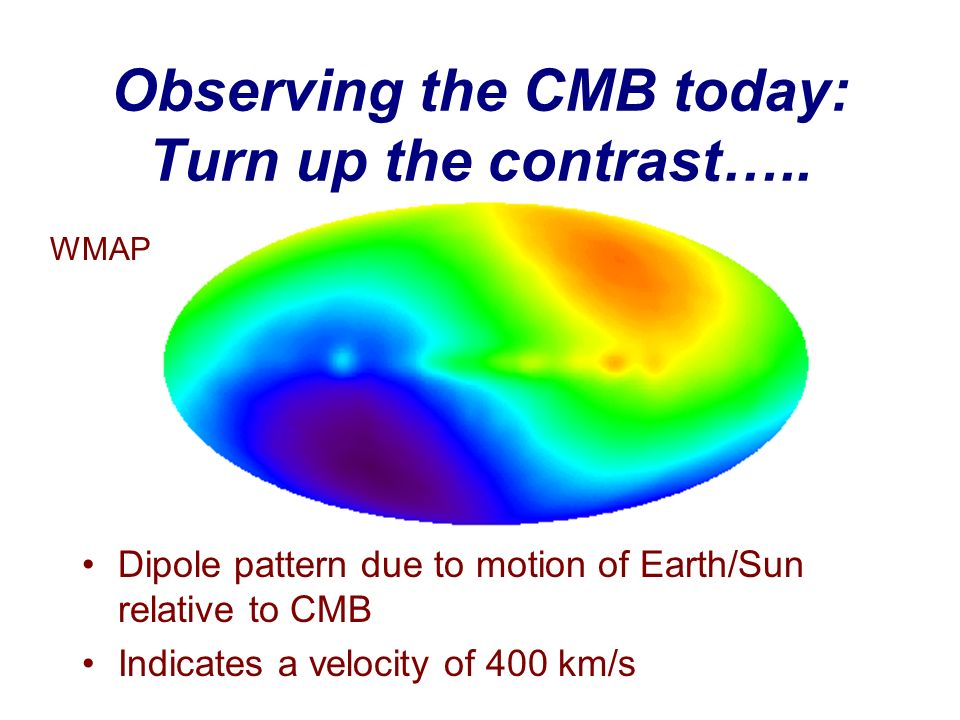 Observing the CMB today: Turn up the contrast…..