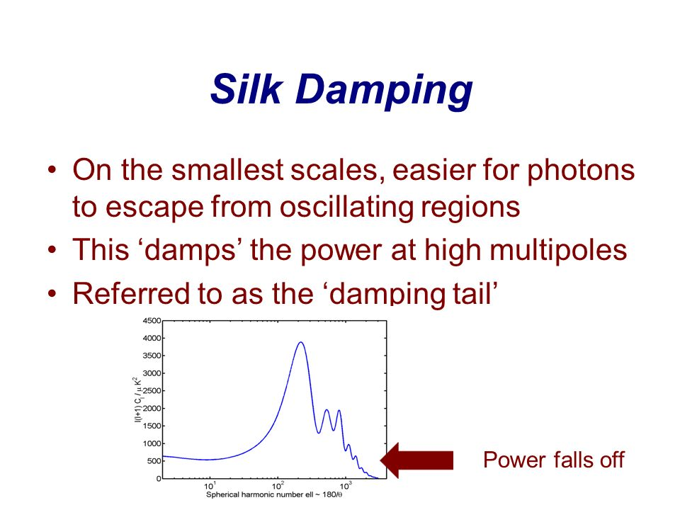 Silk DampingOn the smallest scales, easier for photons to escape from oscillating regions. This 'damps' the power at high multipoles.
