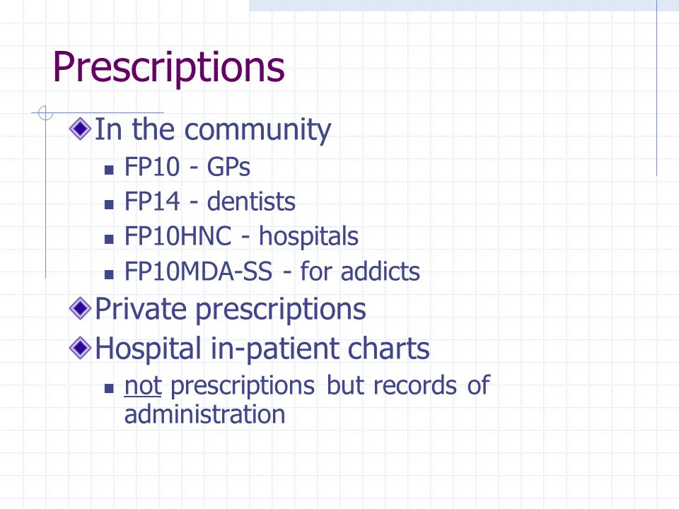 Prescriptions In the community Private prescriptions
