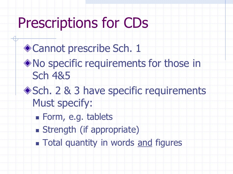 Prescriptions for CDs Cannot prescribe Sch. 1