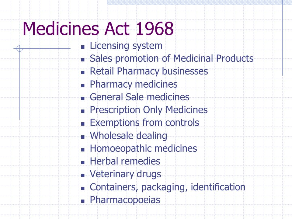Medicines Act 1968 Licensing system