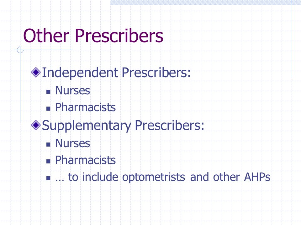 Other Prescribers Independent Prescribers: Supplementary Prescribers: