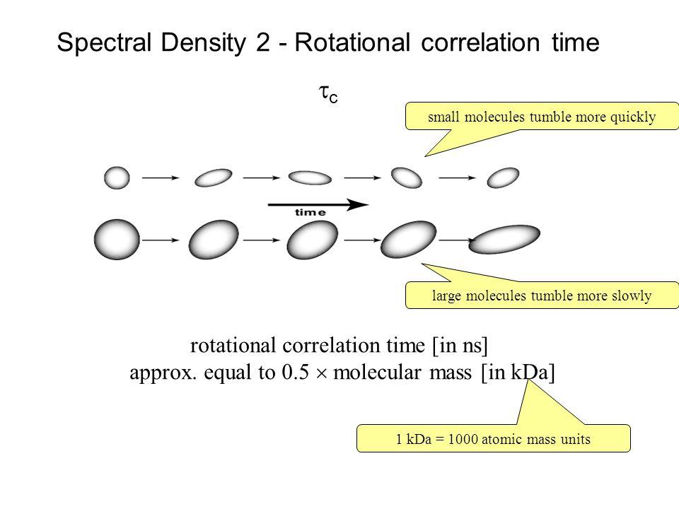 Spectral Density 2 - Rotational correlation time tc