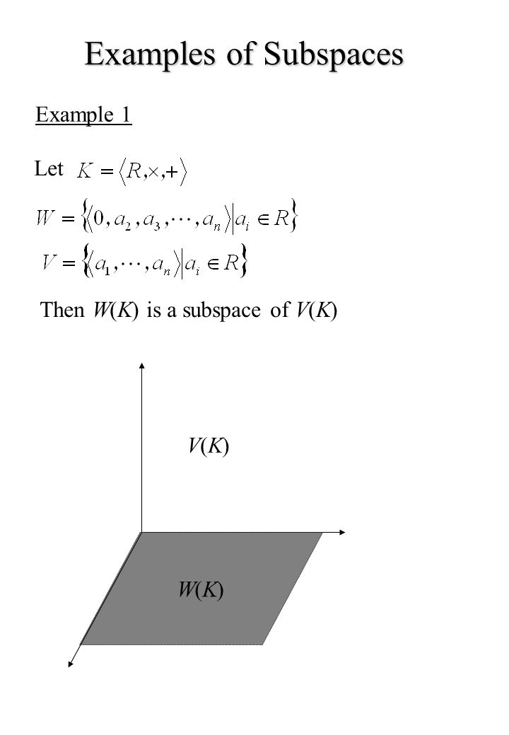 Examples of Subspaces Example 1 Let Then W(K) is a subspace of V(K)