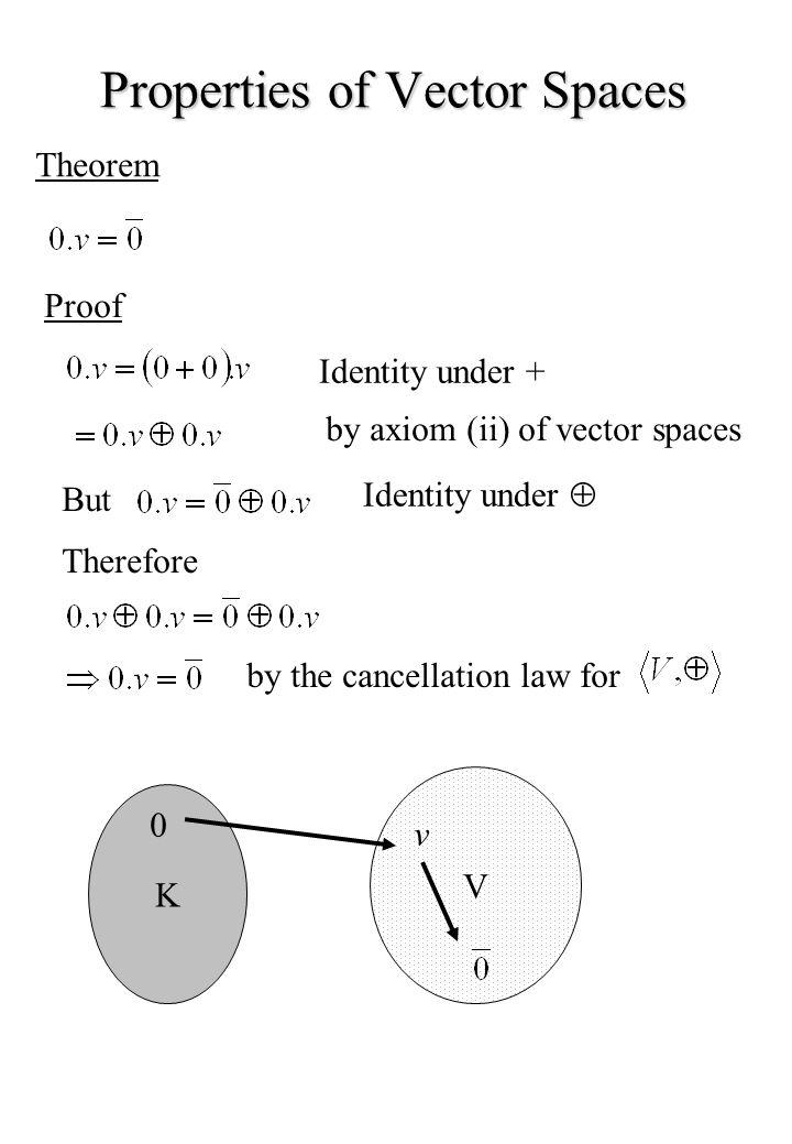 Properties of Vector Spaces