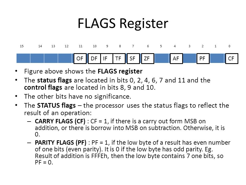 FLAGS Register Figure above shows the FLAGS register