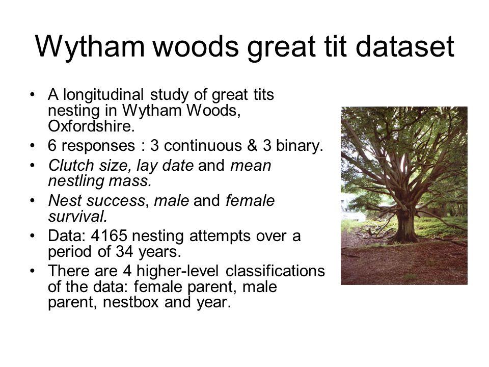 Wytham woods great tit dataset