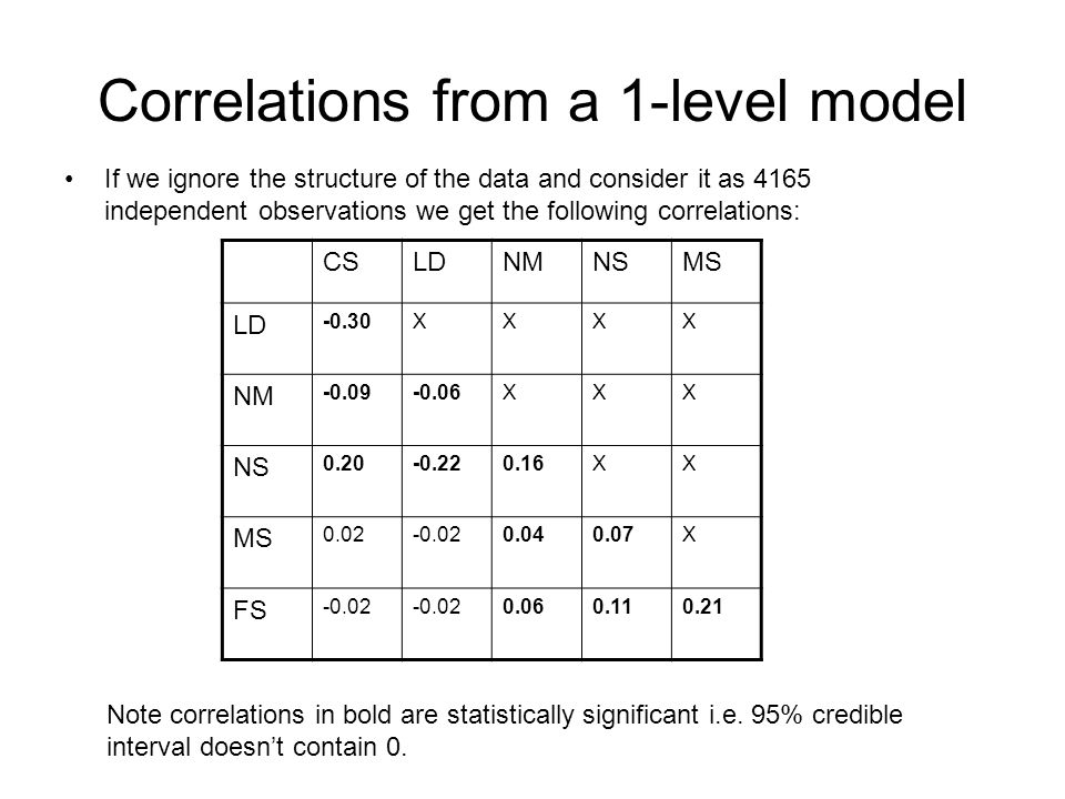 Correlations from a 1-level model
