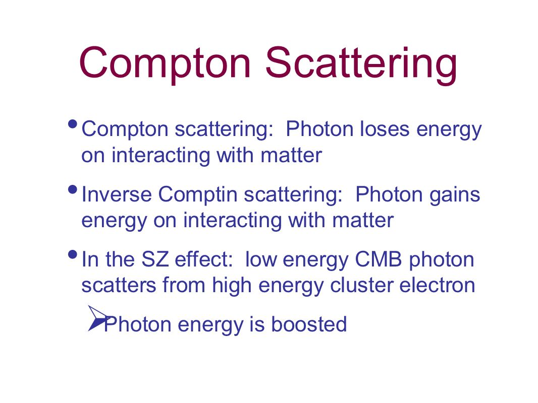 Compton Scattering Compton scattering: Photon loses energy on interacting with matter.