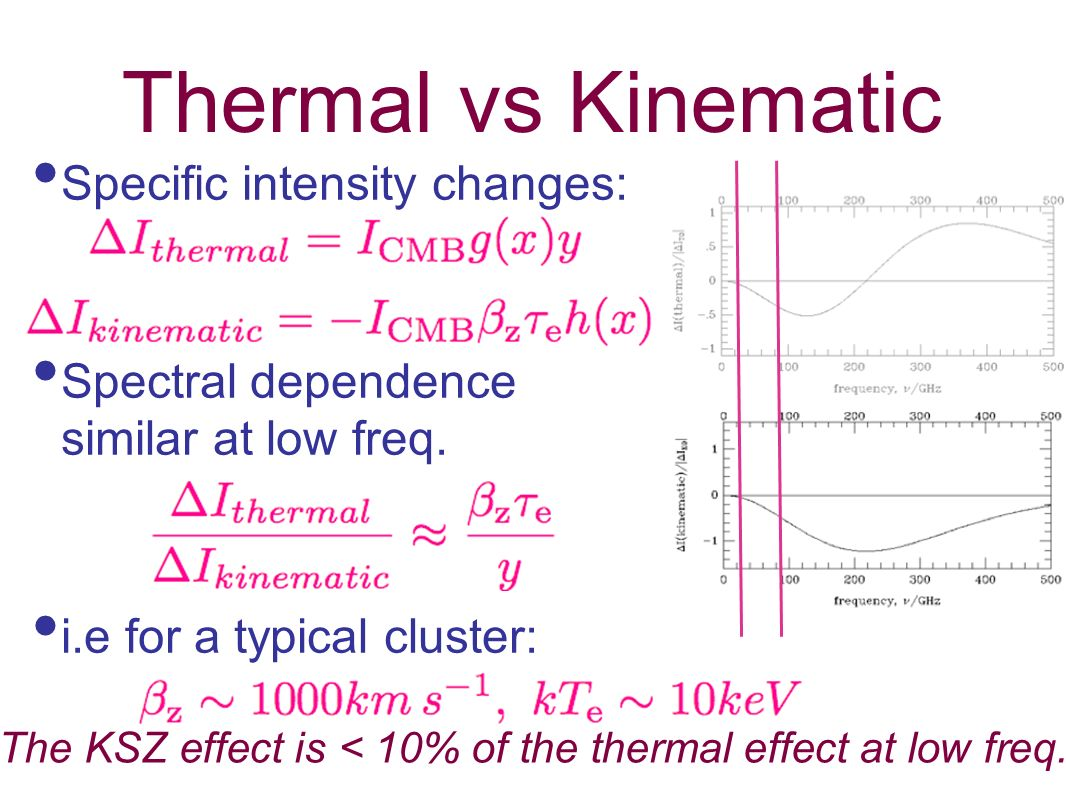 The KSZ effect is < 10% of the thermal effect at low freq.