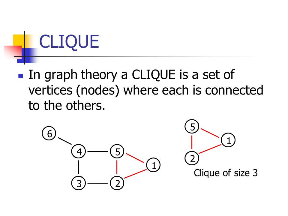 CLIQUE In graph theory a CLIQUE is a set of vertices (nodes) where each is connected to the others.