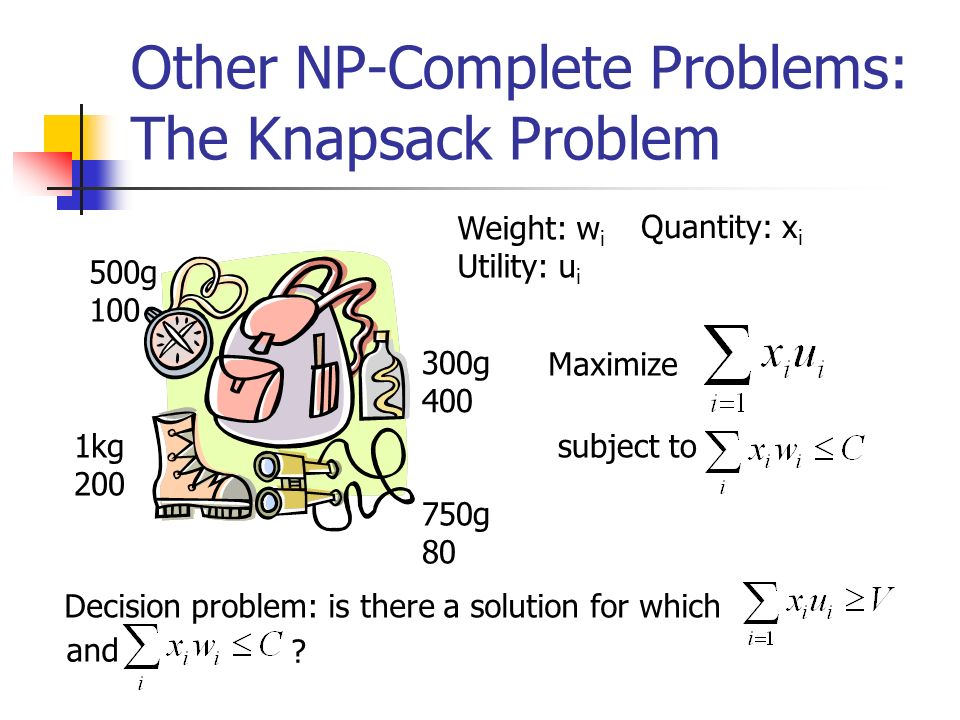 Other NP-Complete Problems: The Knapsack Problem