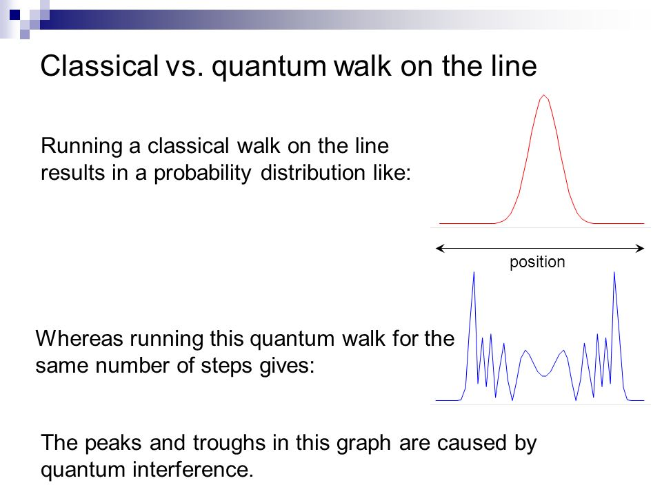 Classical vs. quantum walk on the line