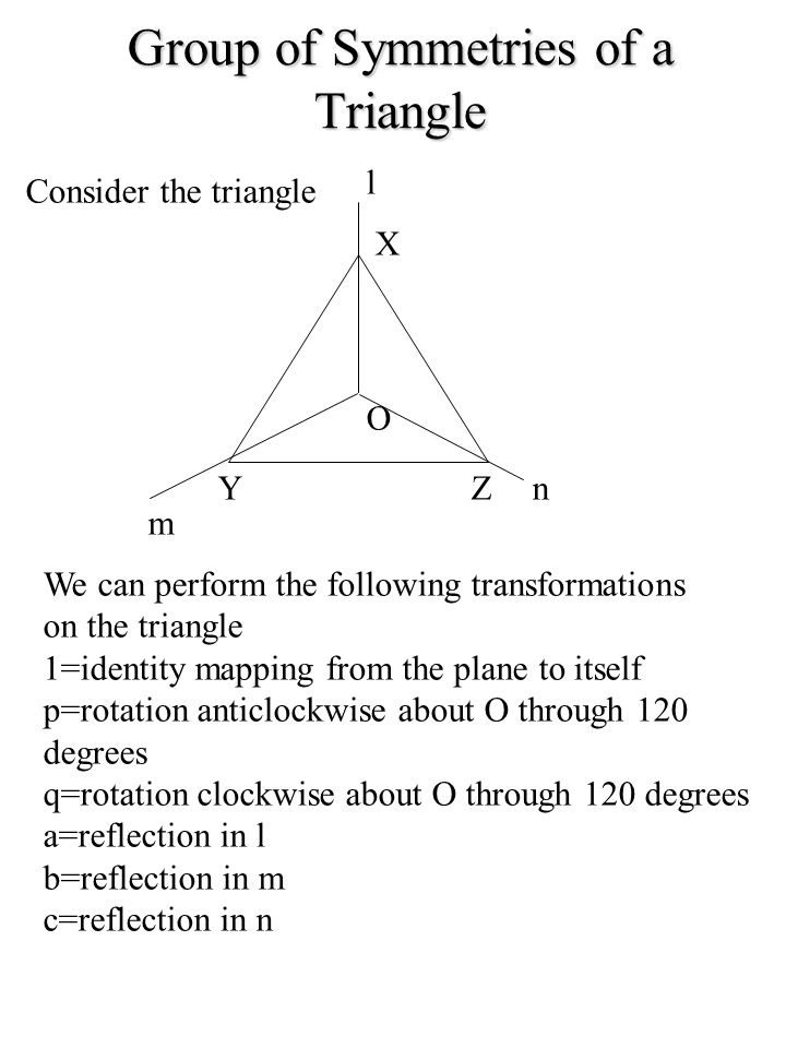 Group of Symmetries of a Triangle