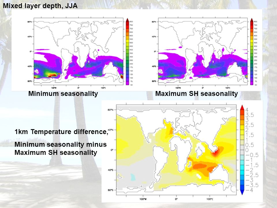 Mixed layer depth, JJA Minimum seasonality. Maximum SH seasonality.