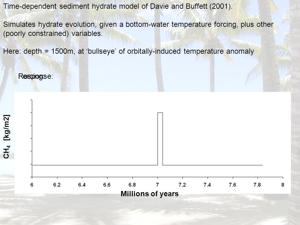 Time-dependent sediment hydrate model of Davie and Buffett (2001).