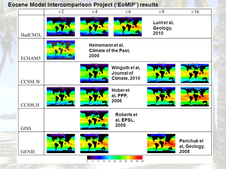 Eocene Model Intercomparison Project ('EoMIP') results