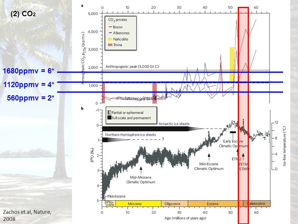 (2) CO2 1680ppmv = 6* 1120ppmv = 4* 560ppmv = 2*