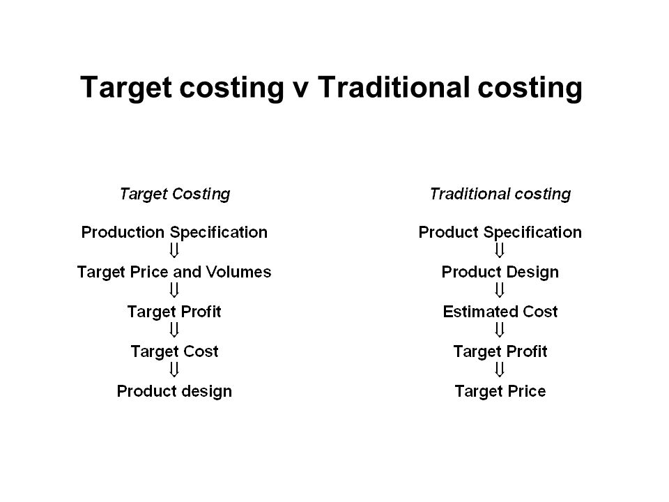 Target costing v Traditional costing