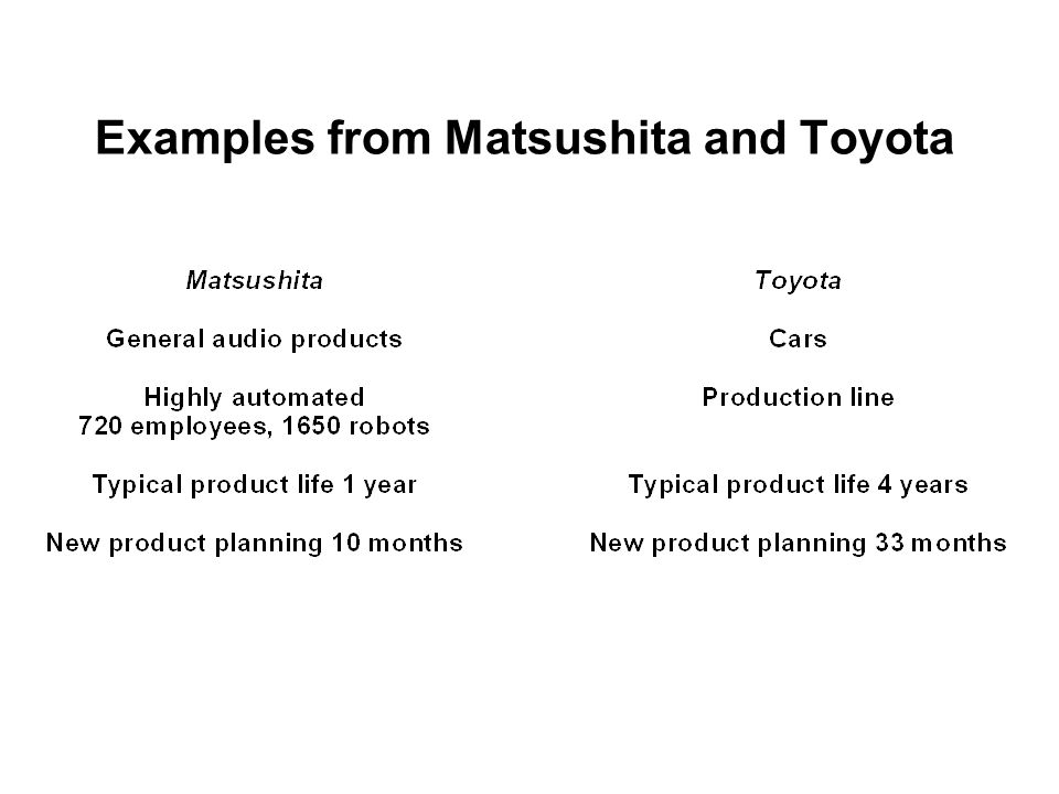 Examples from Matsushita and Toyota