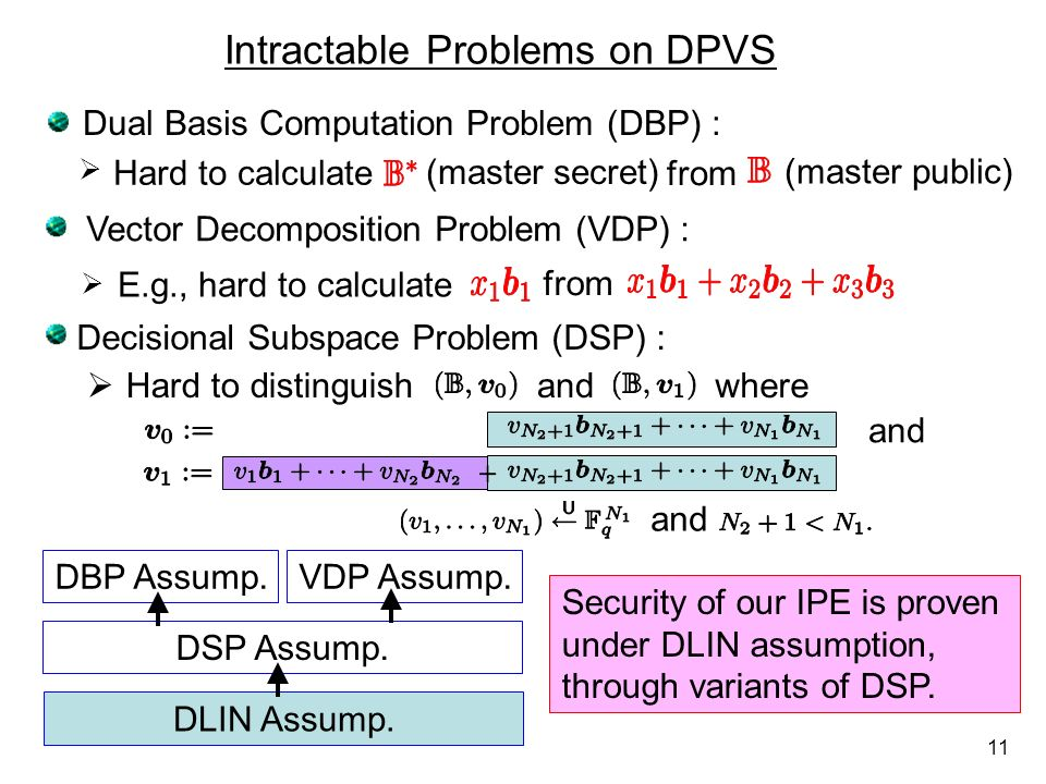 Intractable Problems on DPVS
