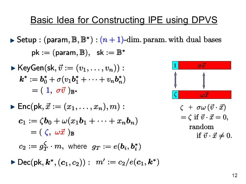 Basic Idea for Constructing IPE using DPVS