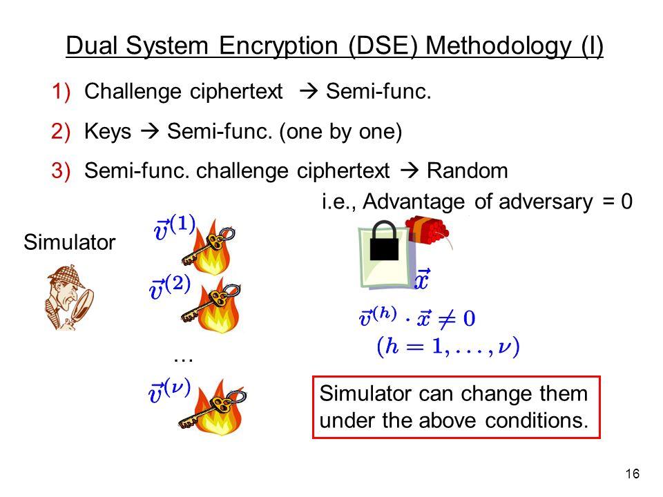 Dual System Encryption (DSE) Methodology (I)