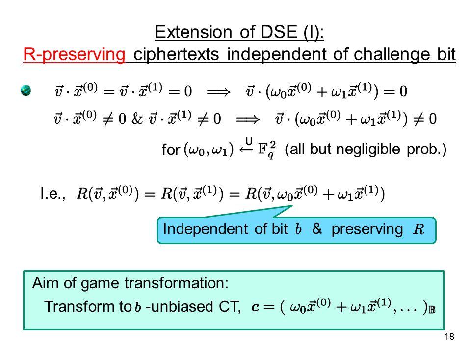 R-preserving ciphertexts independent of challenge bit