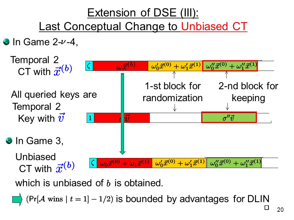 Extension of DSE (III): Last Conceptual Change to Unbiased CT