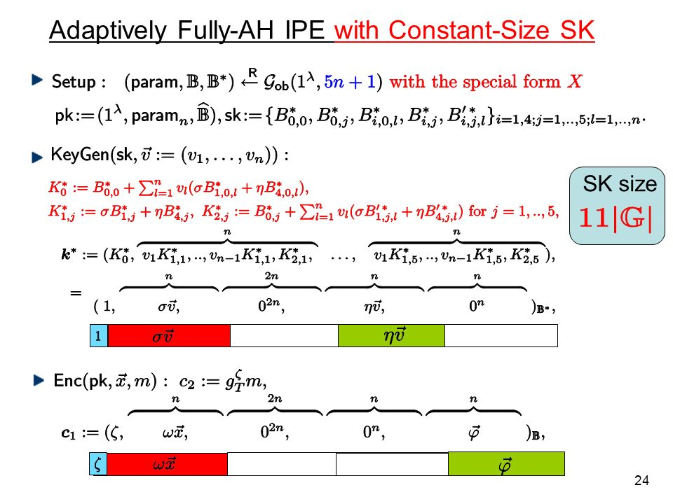 Adaptively Fully-AH IPE with Constant-Size SK