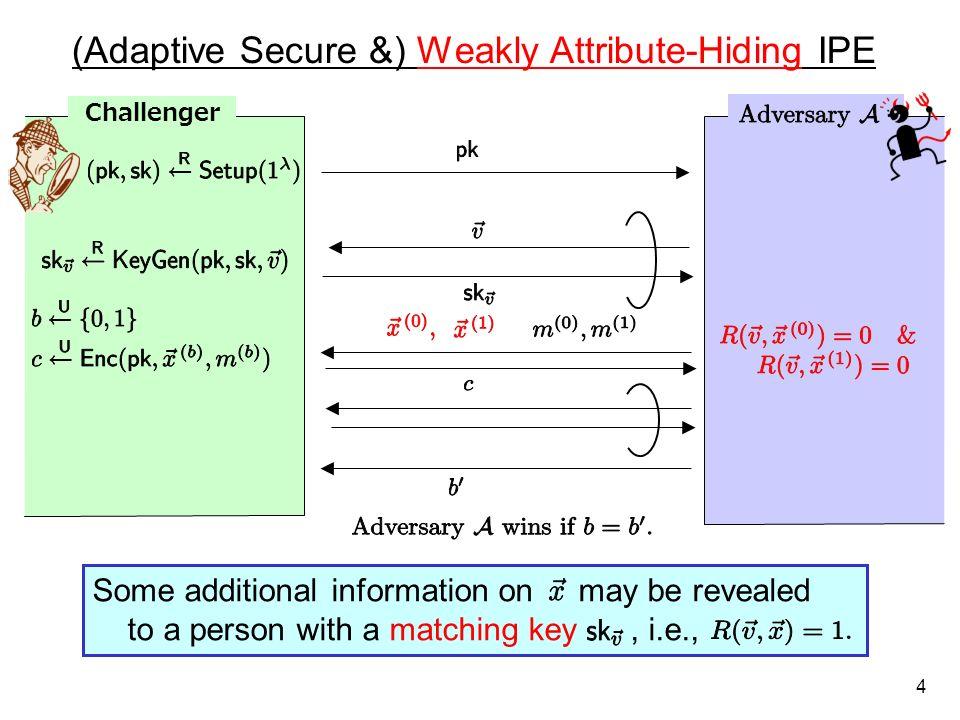 (Adaptive Secure &) Weakly Attribute-Hiding IPE