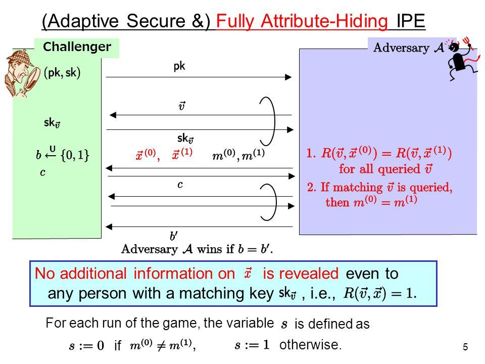 (Adaptive Secure &) Fully Attribute-Hiding IPE