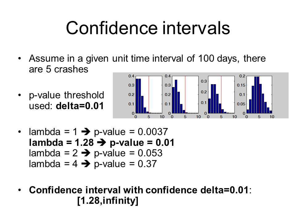 Confidence intervals Assume in a given unit time interval of 100 days, there are 5 crashes. p-value threshold used: delta=0.01.