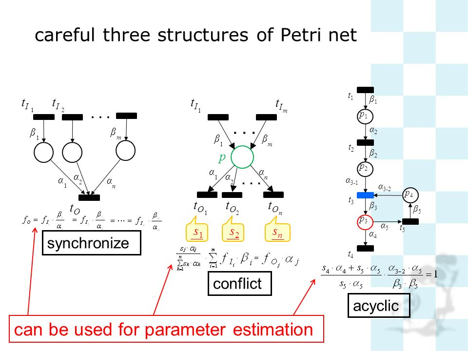 careful three structures of Petri net