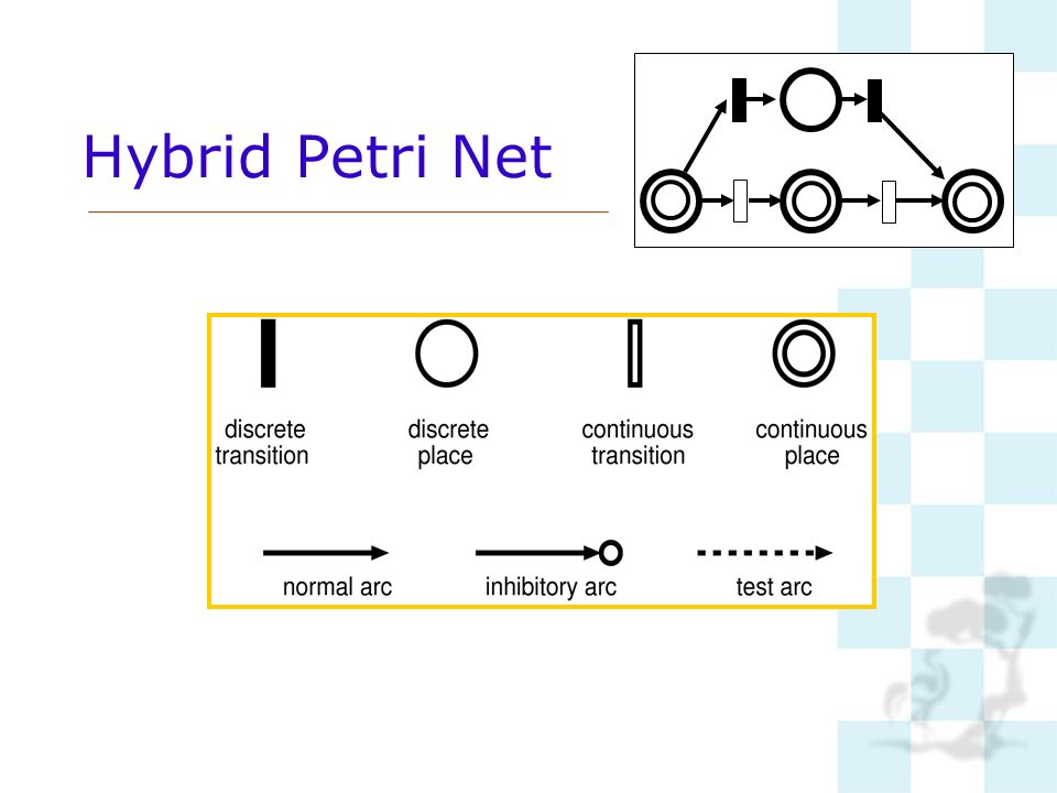Hybrid Petri Net Actually, the hybrid functional Petri net is an extension of hybrid Petri net, which was introduced by Alla in 1997 or 1998.