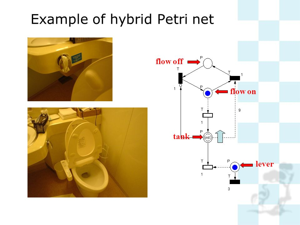 Example of hybrid Petri net