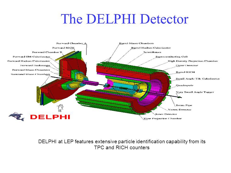 The DELPHI Detector DELPHI at LEP features extensive particle identification capability from its TPC and RICH counters.