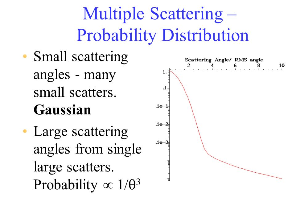 Multiple Scattering – Probability Distribution