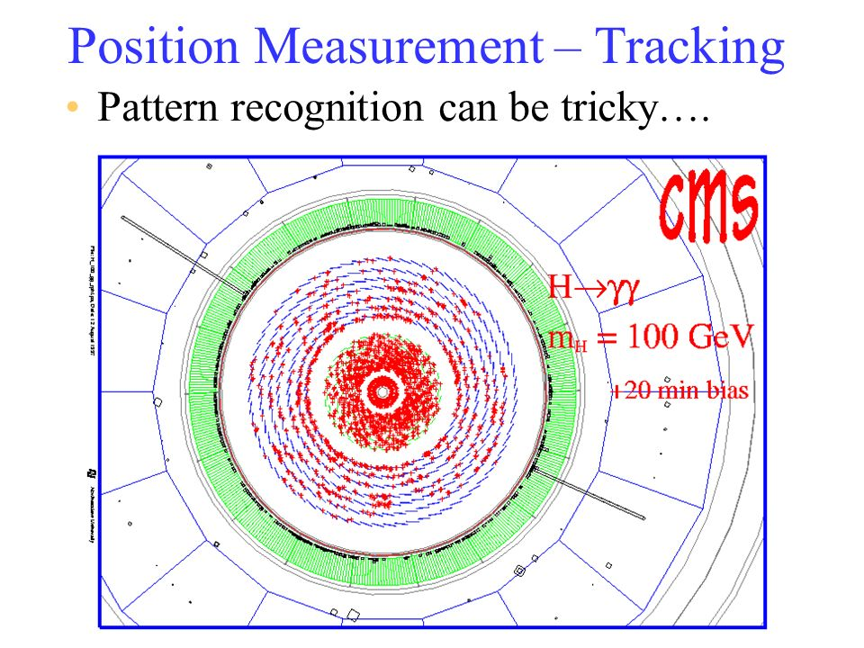 Position Measurement – Tracking