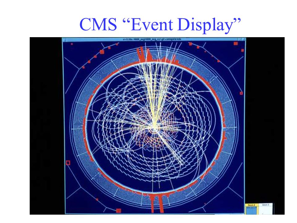 CMS Event Display
