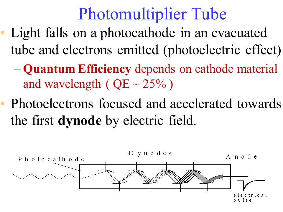 Photomultiplier Tube Light falls on a photocathode in an evacuated tube and electrons emitted (photoelectric effect)