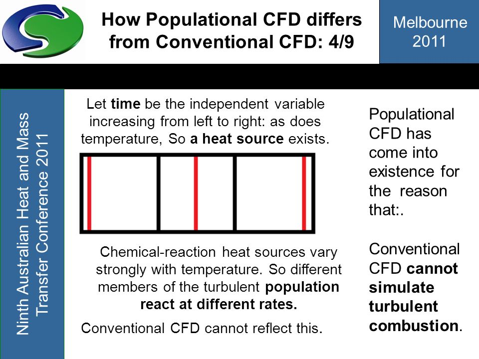 How Populational CFD differs from Conventional CFD: 4/9