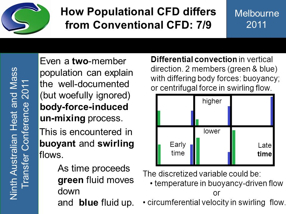 How Populational CFD differs from Conventional CFD: 7/9