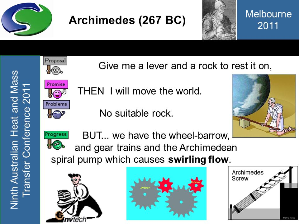 Archimedes (267 BC) Give me a lever and a rock to rest it on,