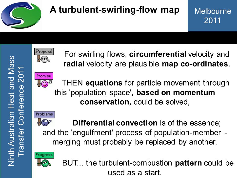 A turbulent-swirling-flow map
