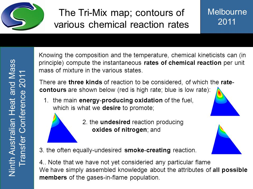 The Tri-Mix map; contours of various chemical reaction rates